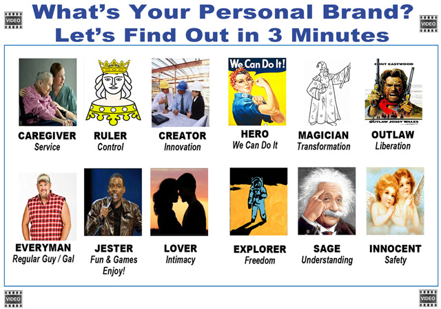 The 3 Minute Personal Branding Express